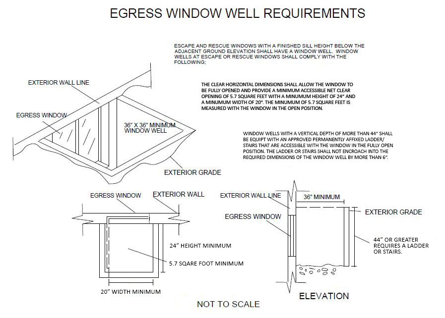 Egress Window Requirements